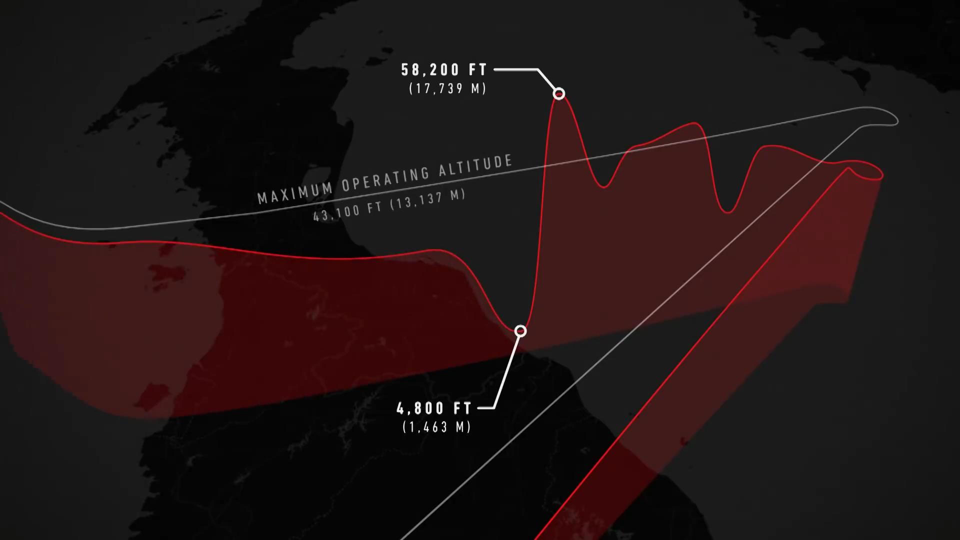 Radar Ketinggian MH370